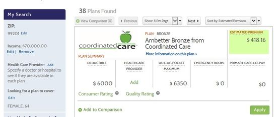 Daily Kos :: Where is Cathy McMorris Rodgers' ObamaCare victim 'Bette in Spokane'? UPDATE X2! Bette Found!