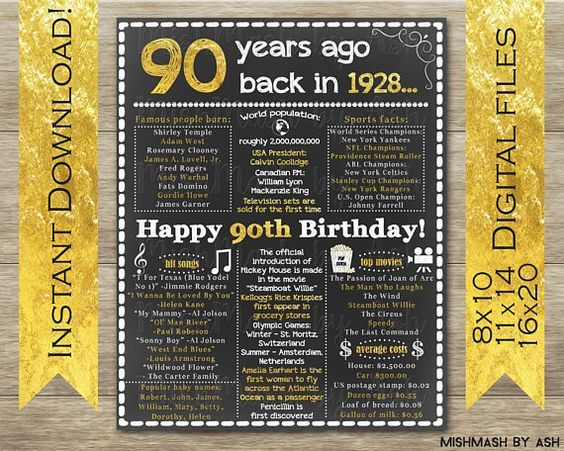 90th Birthday For Her Back In 1928 Sign Happy Decor MishMash By Ash