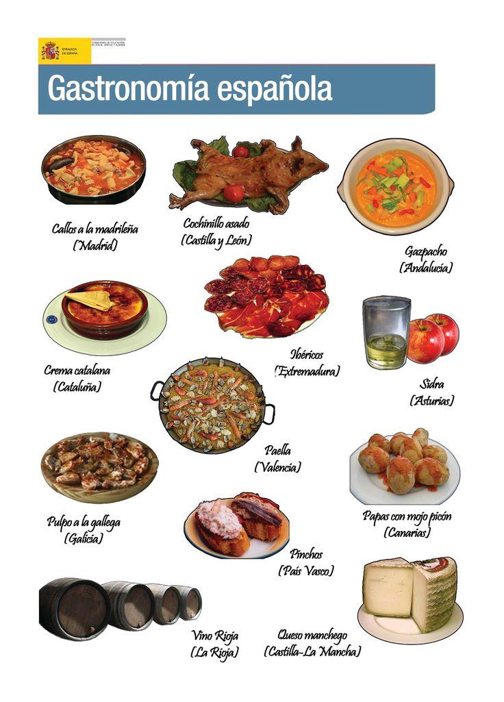 354 best la comida y el viaje espaol 4 images on pinterest resources to learn spanish forumfinder Gallery