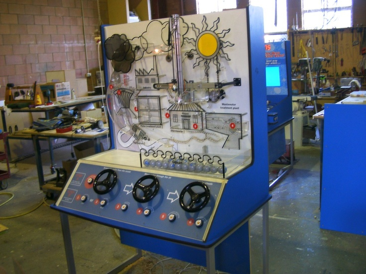 Interactive science museum display. Custom built programmable logic control, custom electronics, electromechanical devices, fabricated parts.