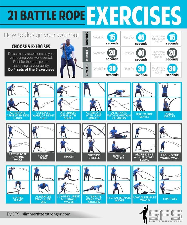21 Amazing Battle Rope Exercises For Your Battling Ropes Workout