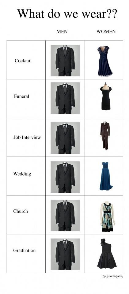 So true...: What To Wear, Be A Girls, Funny Pictures, So True, Closet Space, Fashion Rules, Men Vs Women, True Stories, Men Outfit