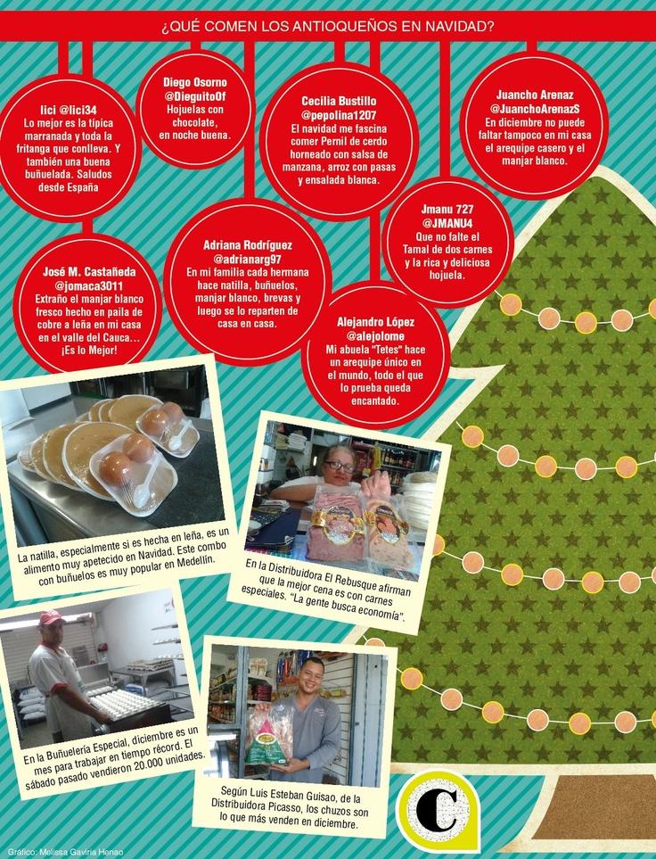 Un recorrido por los manjares navideños. Publicado el 7 de diciembre de 2012.
