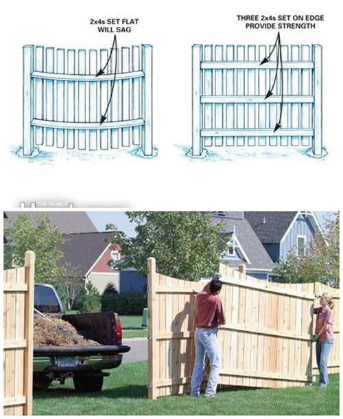 Best 25 Chain Link Fence Cost Ideas On Pinterest Cheap