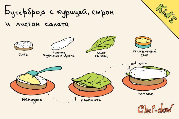 chef_daw_buterbrod_s_kurizei_sirom_i_listom_salata