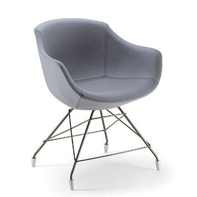 Colimbas-tuoli