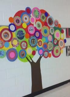 Cute: Circles, Polka Dots, Classroom Decor, Bulletin Boards, Children Pictures, Families Trees, Classroom Ideas, Art Rooms, Kid