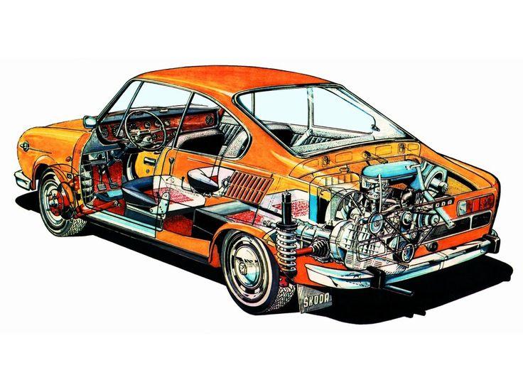 1970-1980 Škoda 110 R (Type 718-K) - Illustration unattributed
