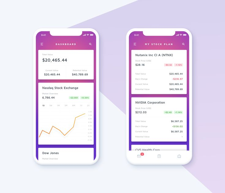 Stockmarket iphone x app
