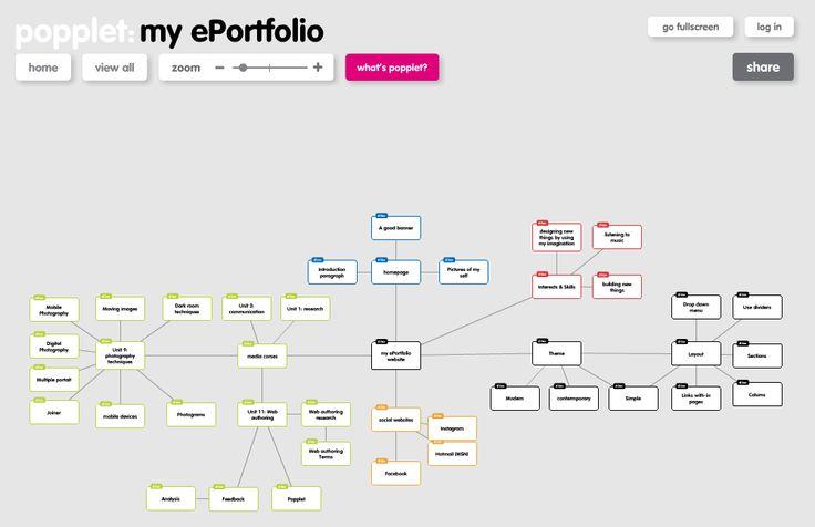 how to make an e portfolio on weebly