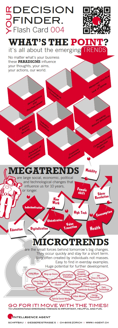 FLASH CARD 004/12  Everything you need to know about emerging trends.