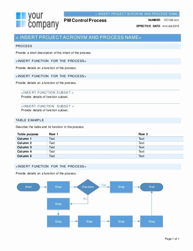Business Process Template Word Lovely Process Documentation Template Julie Bozzi Oregon Document Templates Business Process Business Template