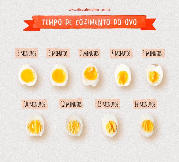 Gema mole ou durinha: saiba quantos minutos deixar o ovo cozinhando