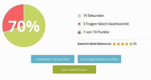 Den persönlichen Lernfortschritt und die Leistung im Online Quiz auf ExamTime verfolgen https://www.examtime.com/de/blog/5-gruende-auf-online-quizze-umzuschalten/