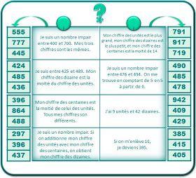 IPOTÂME ....TÂME: CE1/2 : jeu de nombres à 3 et 4 chiffres chiffres, devinettes.