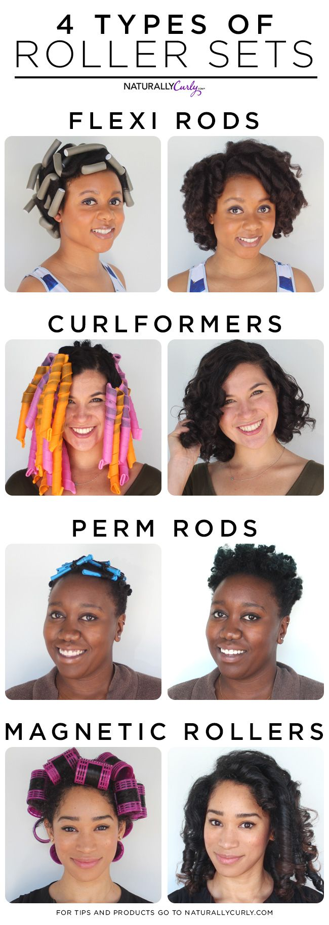 WHICH ROLLER SET ARE YOU? | 4 TYPES OF ROLLERS http://www.shorthaircutsforblackwomen.com/roller-set-results-on-two-strand-twists-natural-hairstyles/