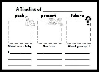 Love this introduction to a timeline! It references past, present, and future which will be good background knowledge for verb tense too!  Oh, and it's free!