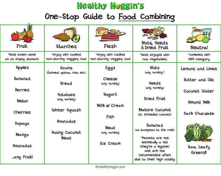 I've been reading a lot about how food combining can help your digestive tract and overall health. I'm going to give it a shot!