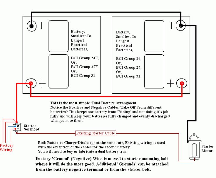 dual battery wiring offroad forums discussion groups battery free printable wiring diagrams