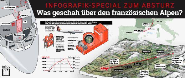 Infografik-Special zum Absturz von Germanwings-Flug 4U9525