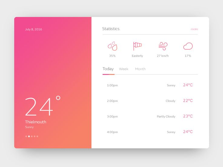 Dribbble 010  - Weather Widget