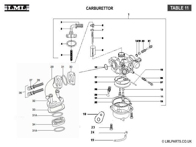 (11) CARBURETTOR - Tasso LML Scooter Spare Parts