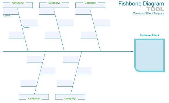 9 Fishbone Diagram Templates Diagram Templates Fish Bone