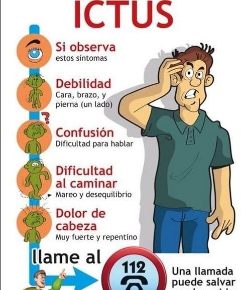 Ilustración con los síntomas del ictus.