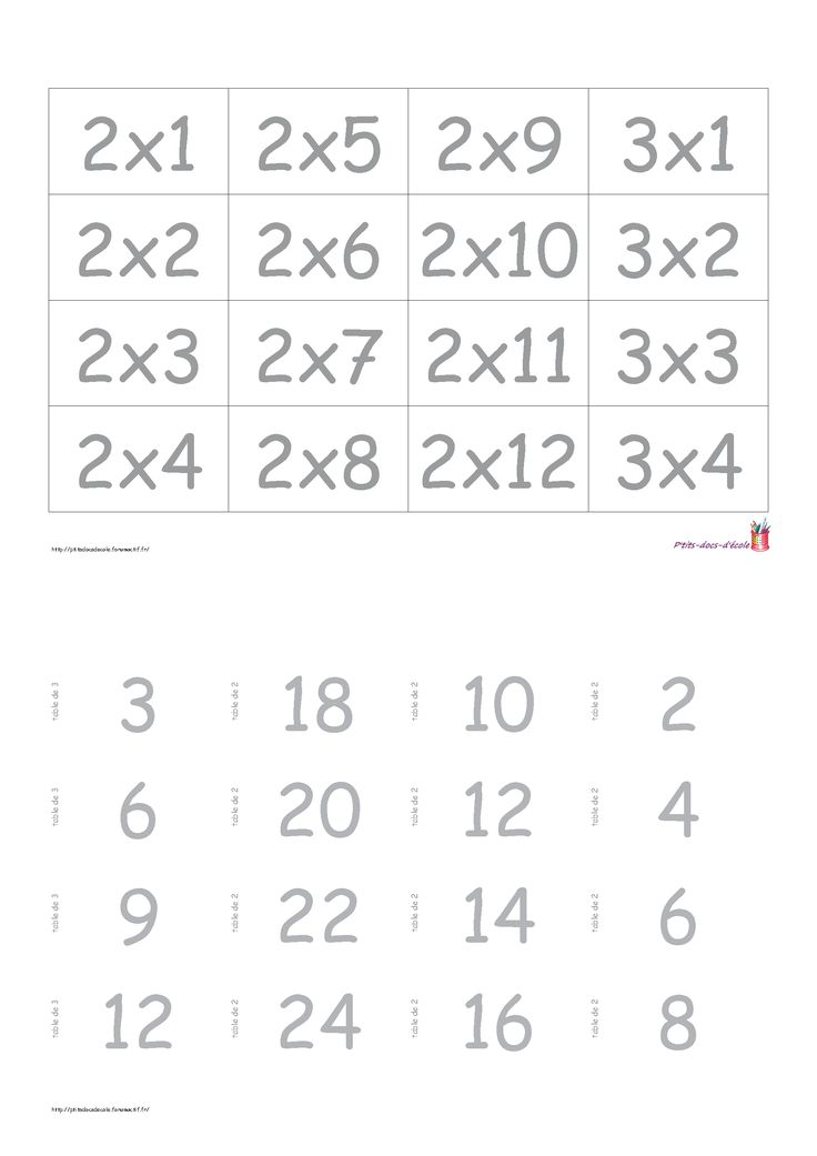 Les tables de multiplication 1 2 3 4 5 revisions tables - Entrainement tables de multiplication ...