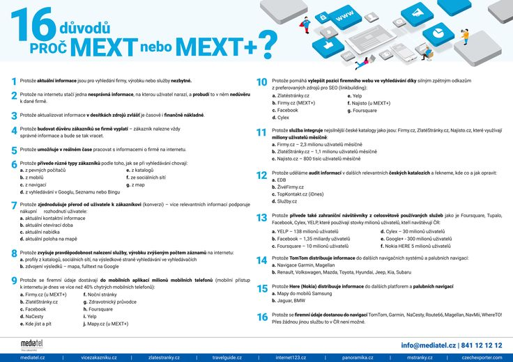 Infografika: Proč Mext? - Mext