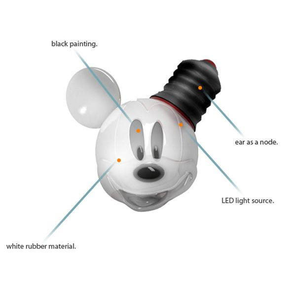 Mickey Mouse Bulb Concept by Hongkue Lee » Yanko Design