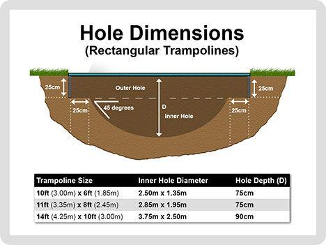 In-ground Trampoline Diagram