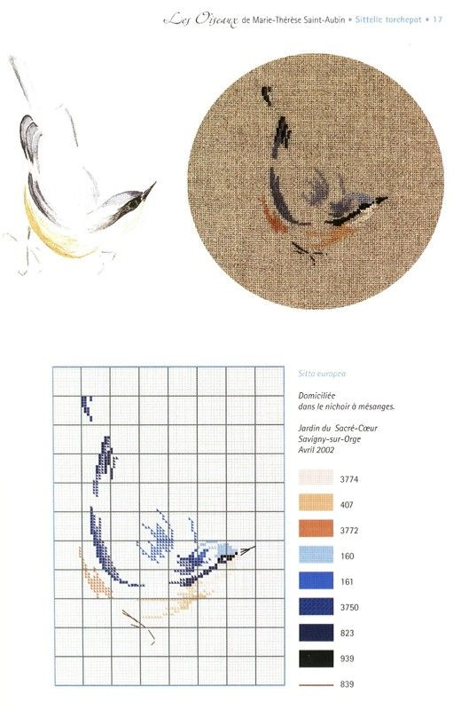 Bird MTSA https://ru.pinterest.com/search/pins/?rs=ac&len=2&q=mtsa%20cross%20stitch&etslf=38594&eq=MTSA&term_meta[]=mtsa%7Cautocomplete%7C&term_meta[]=cross%7Cautocomplete%7C&term_meta[]=stitch%7Cautocomplete%7C http://www.liveinternet.ru/users/yana48/rubric/5571852/