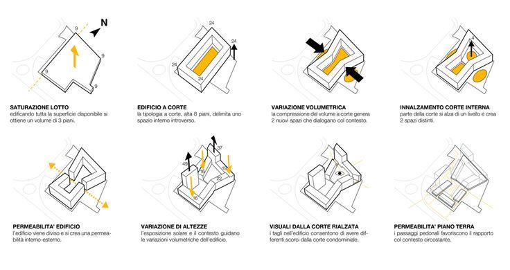 best 20  big architects ideas on pinterest