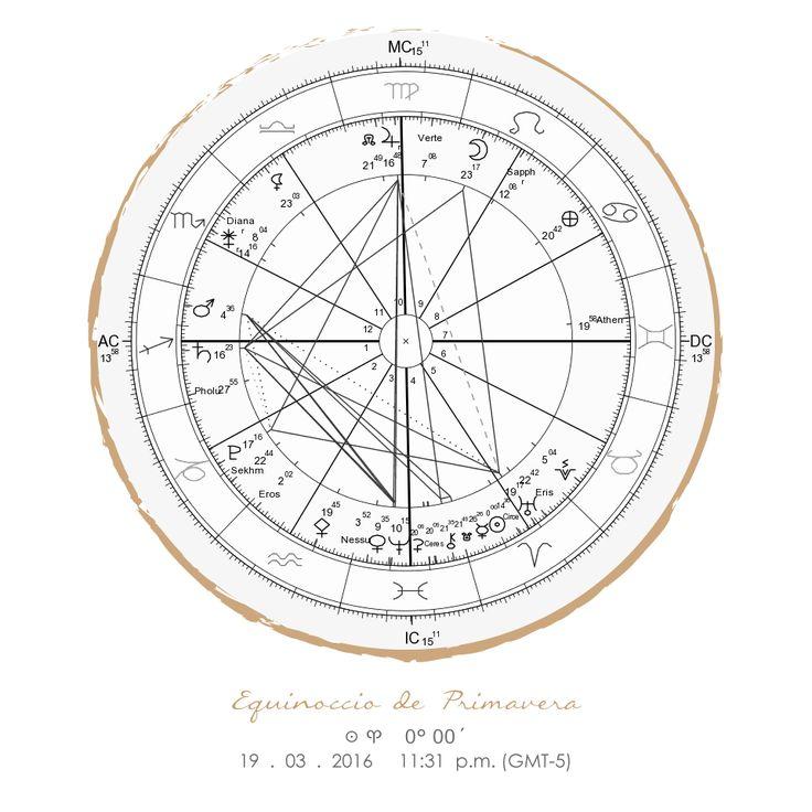 #Equinoccio de #Primavera  Sol en #Aries ☉ ♈ 0° 00´ Sábado, 19 de Marzo de 2016 11:31 p.m. (GMT-5) #Spring #Equinox Sun in #Aries ☉ ♈ 0 ° 00 Saturday, March 19, 2016 11:31 p.m. (GMT-5)