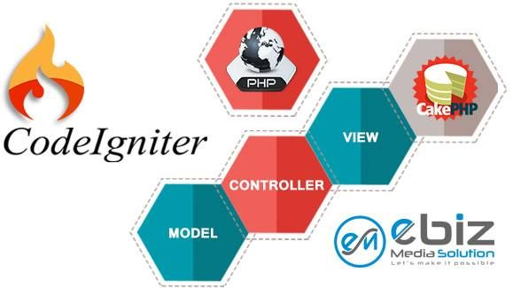 CodeIgniter is a robust PHP Framework that has taken the industry by storm owing to its small code size ability. This Open Source Framework has the capability to transform the pioneering & Graphic WebApps concepts into reality. Our EMS developers use this framework to create user- friendly API as per demand of the business. We unleash this feature-packed framework to deliver solutions tailored to our client's needs.