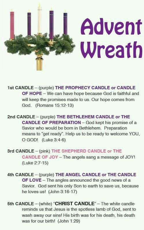 Advent candles and there meaning
