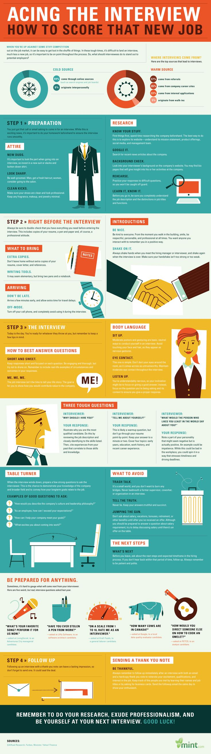 How To Ace The Interview (And Get The Job) [Infographic]. Re-pinned by #Europass