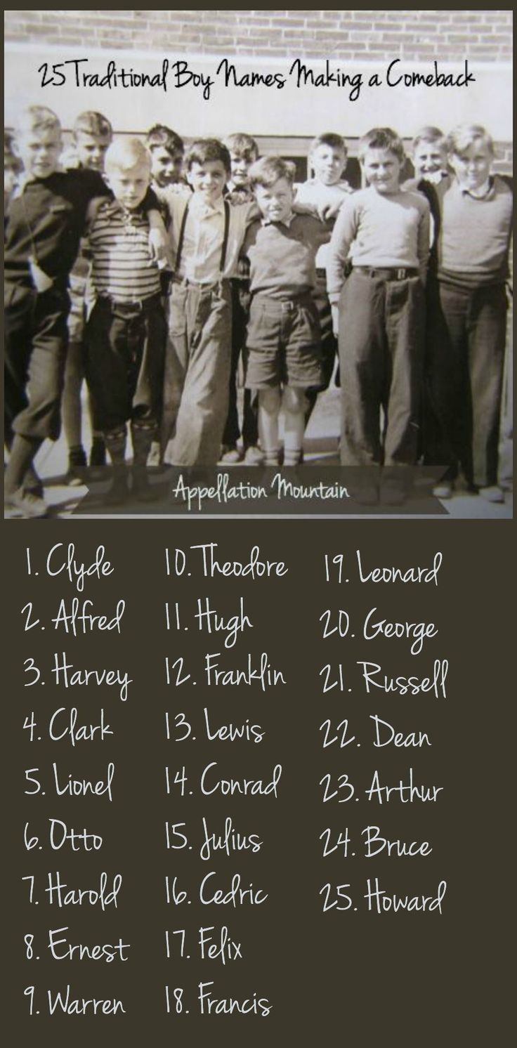 These 25 traditional #namesforboys are making a comeback! Harvey, Alfred, or Francis, anyone?