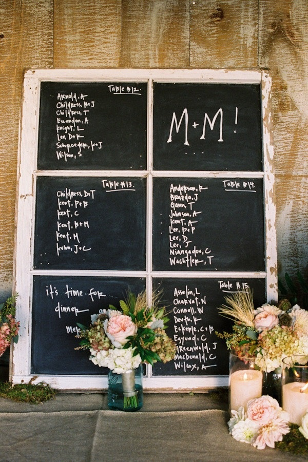 would be a cute idea for weekly dinner menu??