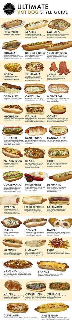 Más Recetas en https://lomejordelaweb.es/ | La dieta estereotipa de un Estudiounidense consiste de solamente comida rápida, como panchos, hamburguesas, papas fritas, y los refrescos. El mundo cree que eso es el razón porque muchos Estadounidenses están obesos.