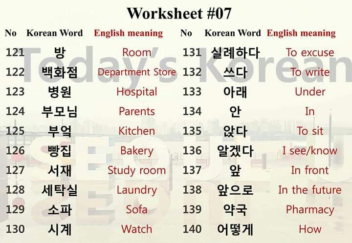 How to write an english word in korean nursing objective resume statements
