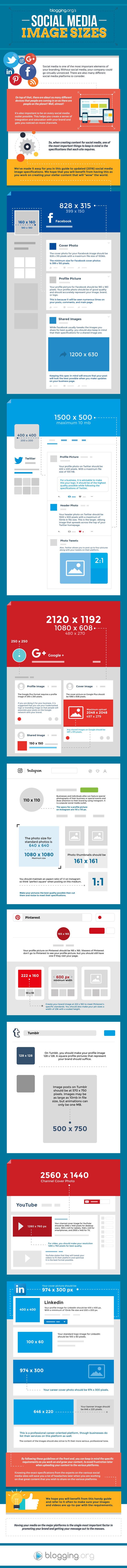Social Media Image Guide Blogging HD