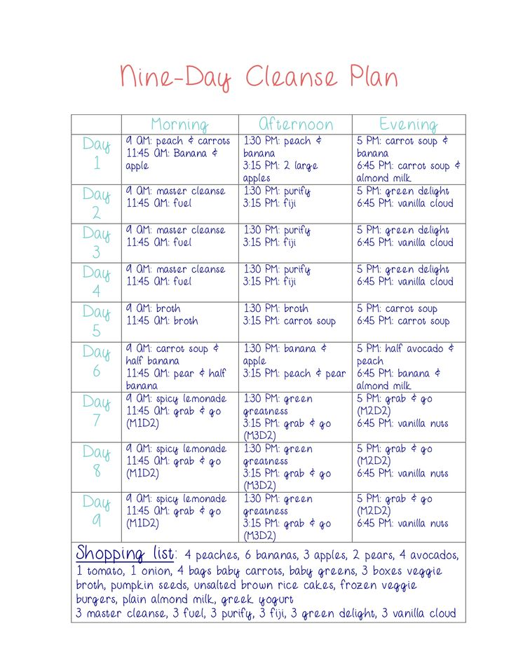 Using the info from the suja classic fresh start 3 day cleanse (days 2-4), the suja costco cleanse (days 7-9), and other cleanse rules I made this detailed cleanse. There are recipes for carrot soup and suja meals included in my plan but not this pin.
