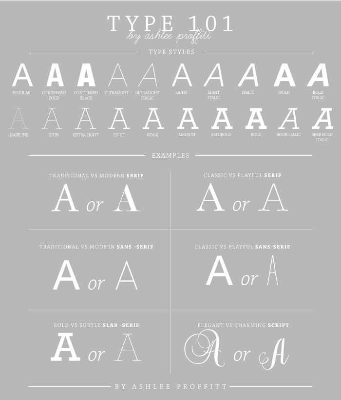 type 101 font styles explained in simple terms by ashlee proffitt and shay cochrane photography
