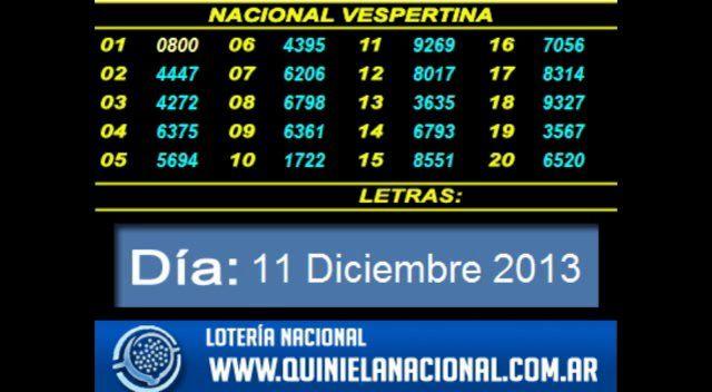 Loteria Nacional - La Quiniela Nacional Vespertina Miercoles 11 de Diciembre 2013