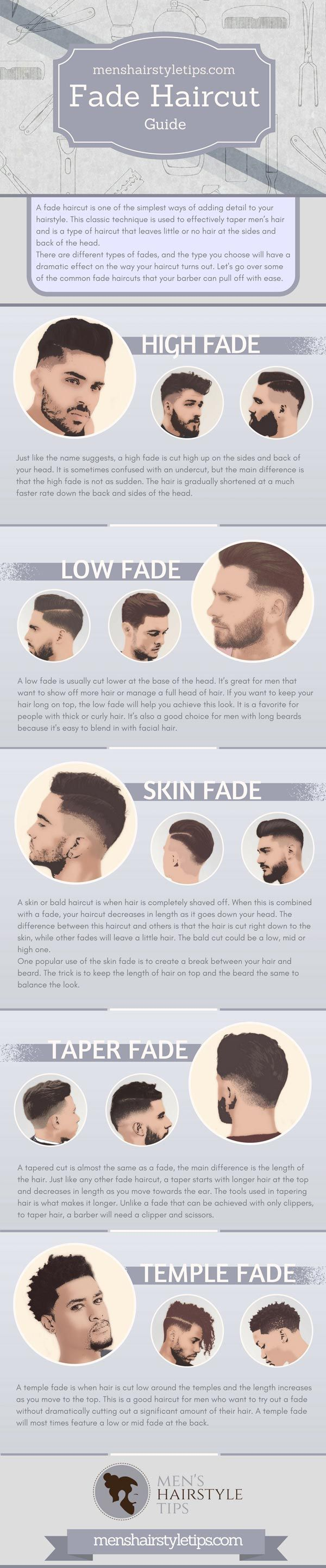 A fade haircut is one of the simplest ways of adding detail to your hairstyle. This classic technique is used to effectively taper men's hair and is a type of haircut that leaves little or no hair at the sides and back of the head.