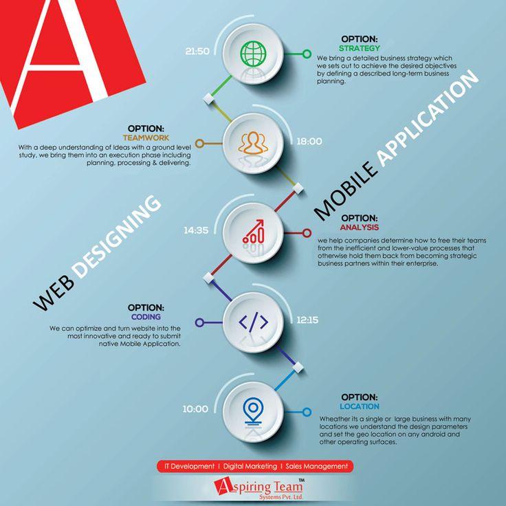 Asp software developer business plan