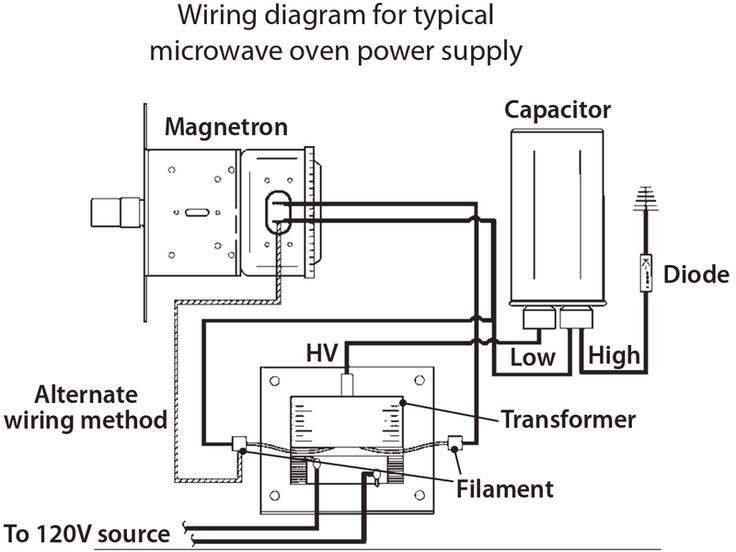 File Microwave Wiring Diagram Png