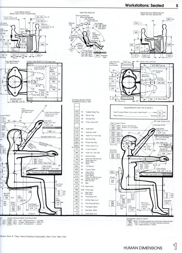 Ergonomic measurements of different positions of people (this is probably an average so could be more or less than the value States). This will help me within my work to really understand the measurement at which a person will be in relation to a product of feature within that interior.